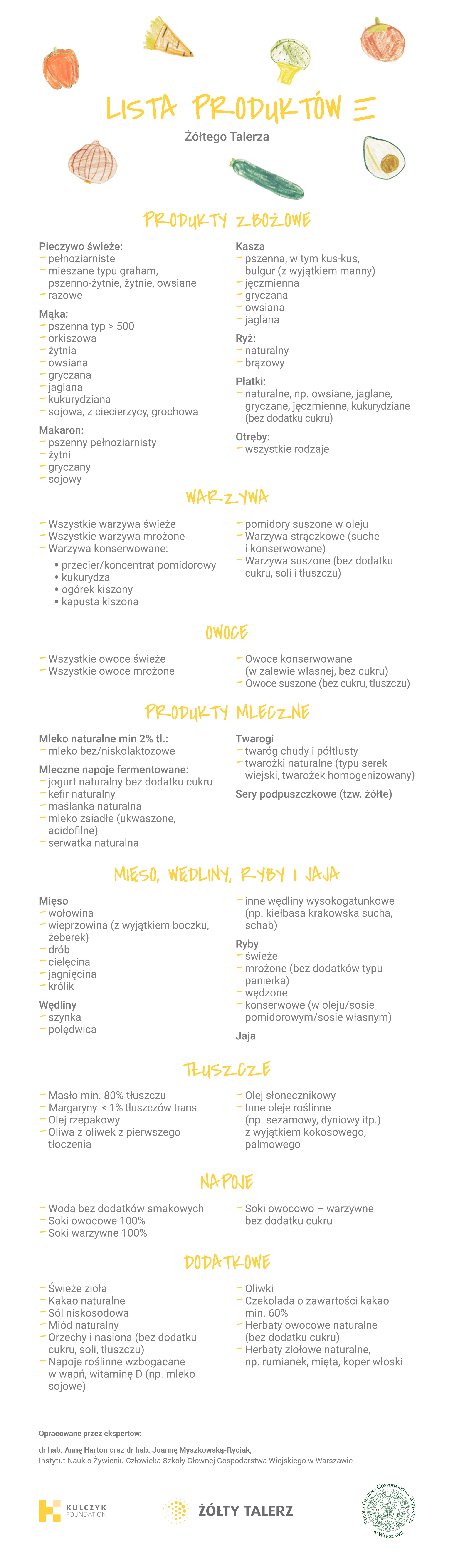 lista-produktow-zt